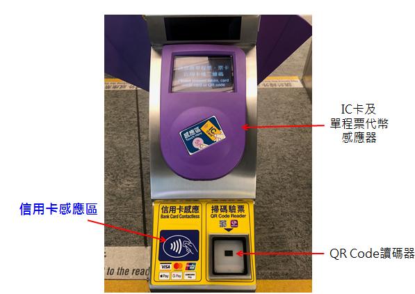 信用卡感應區