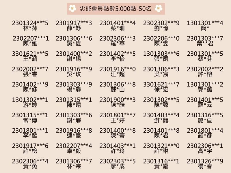 忠誠會員中獎名單05
