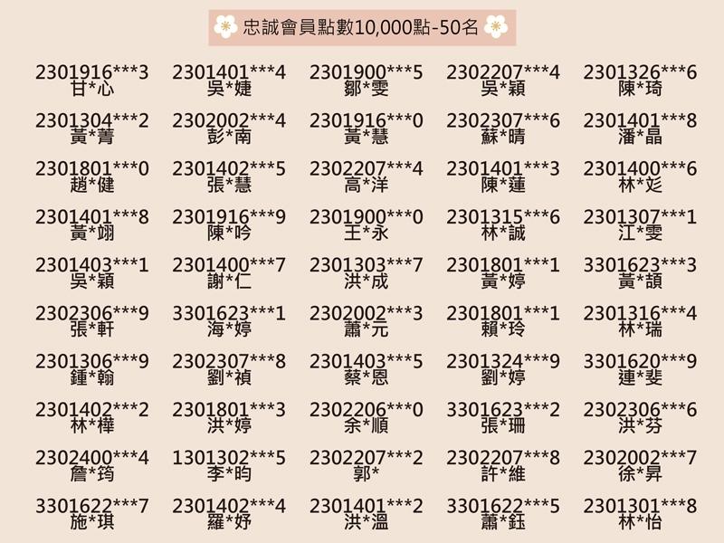 忠誠會員中獎名單04