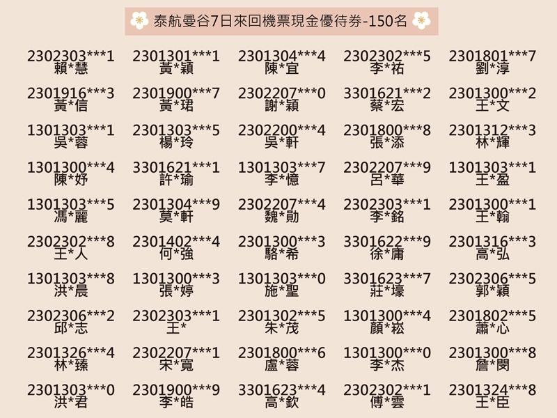 忠誠會員中獎名單08