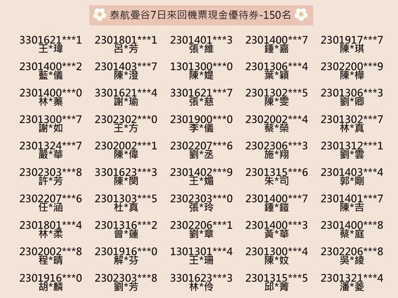 忠誠會員中獎名單07