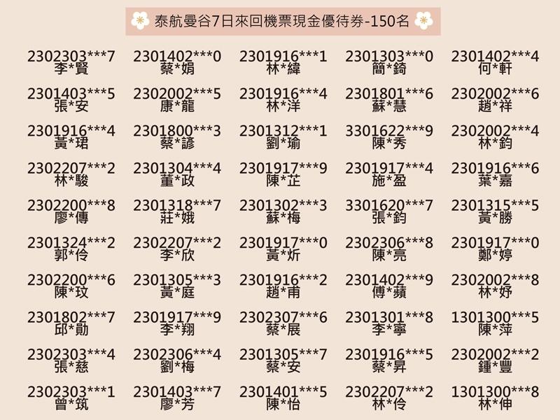 忠誠會員中獎名單09