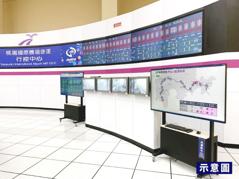 行控中心內設有PM2.5濃度監測系統