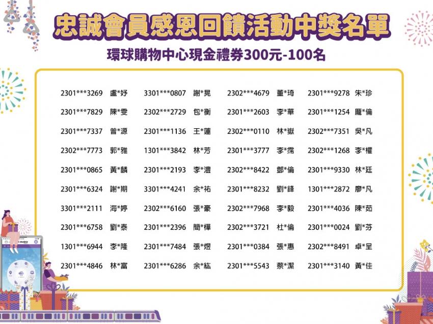 忠誠會員中獎名單300元1-40名