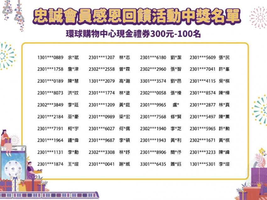 忠誠會員中獎名單300元41-80名