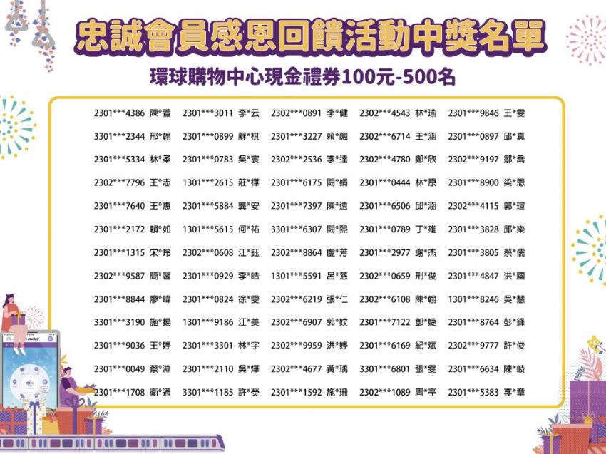 忠誠會員中獎名單100元326-390名