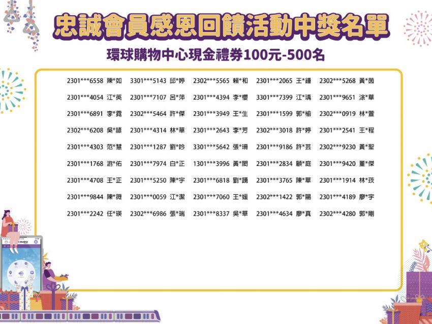 忠誠會員中獎名單100元456-500名