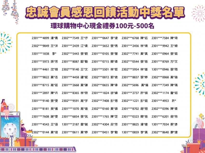 忠誠會員中獎名單100元261-325名