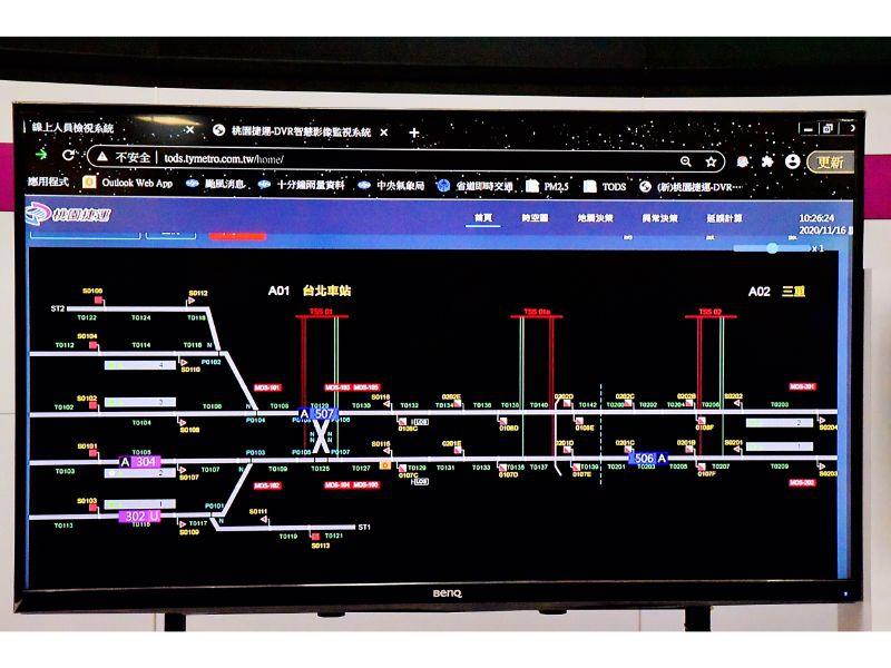 行控中心列車佔據偵測輔助系統